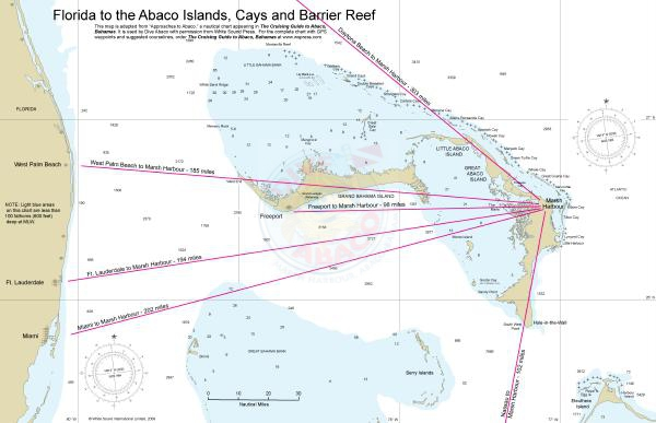 Approaches to Abaco